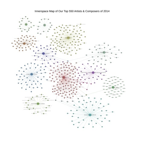 Innerspace Map of Our Top 550 Artists & Composers of 2014
